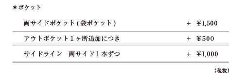 pocket_chart